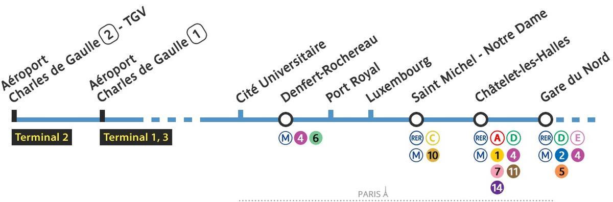 Из Шарль-де-Голль на электричке RER