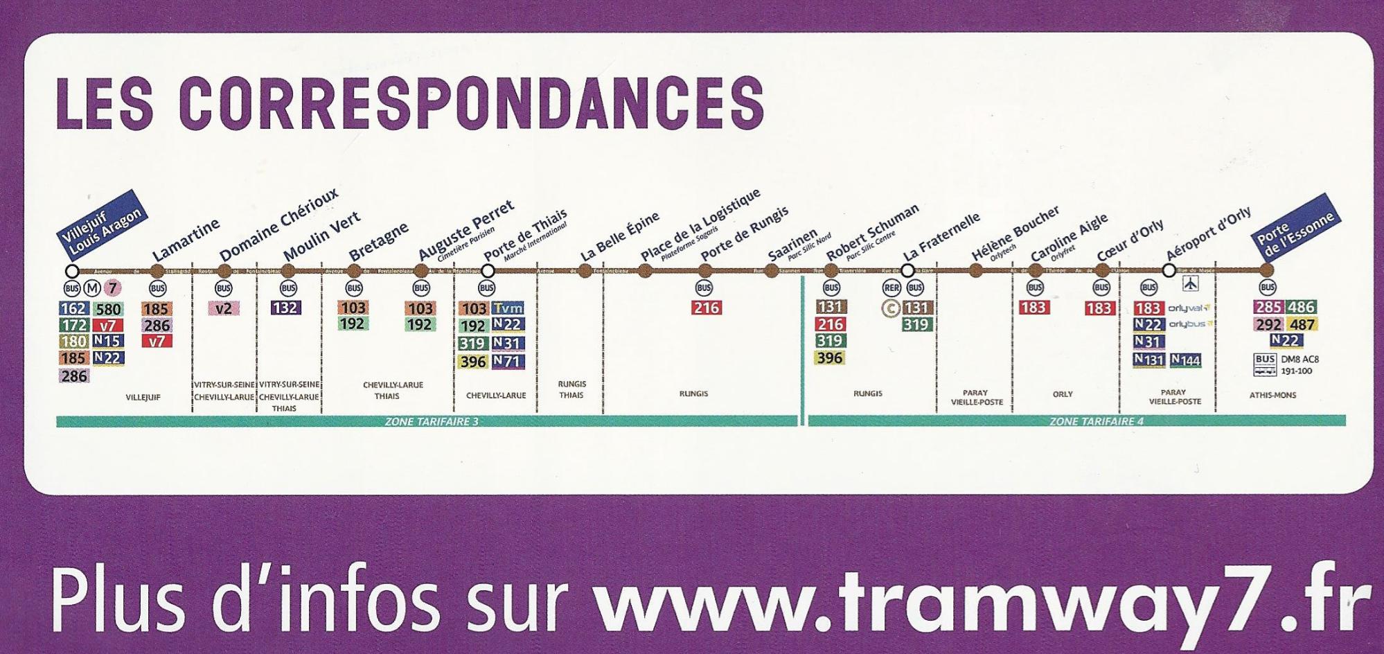 Маршрут трамвая номер 7