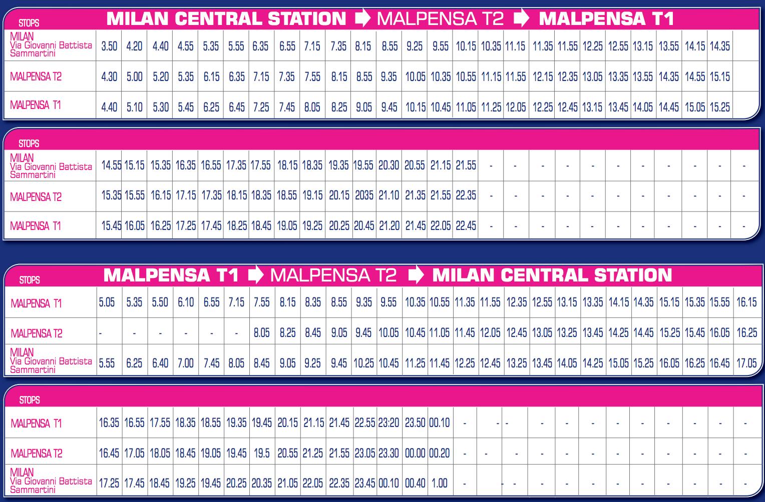 Расписание автобуса Terravision из Мальпенса