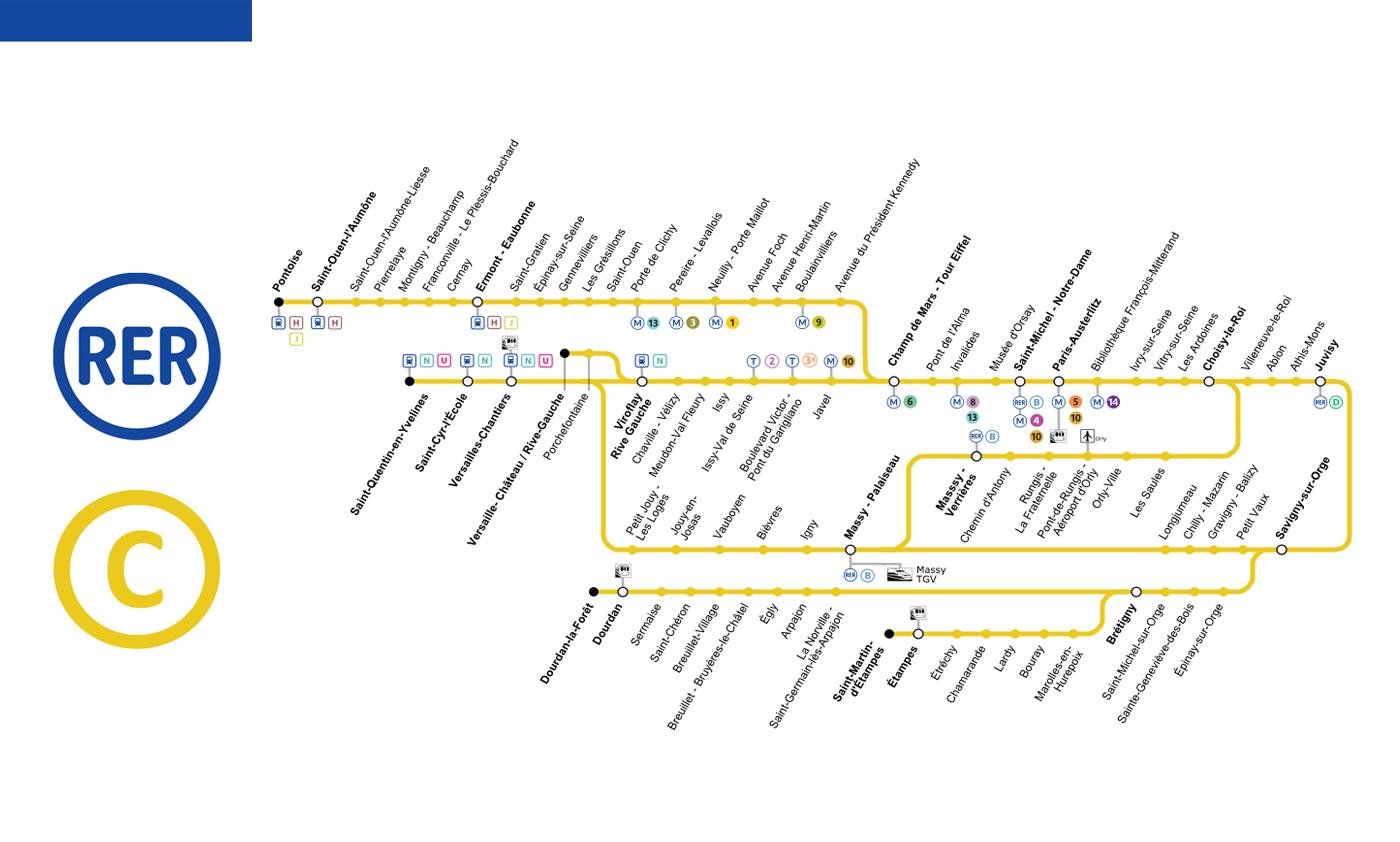 Маршрут электрички RER C