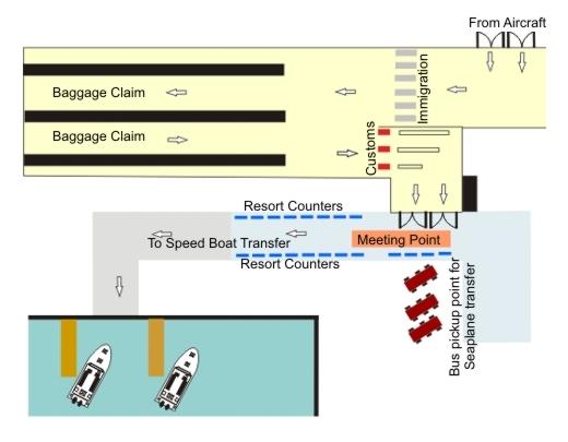 Схема аэропорта Мальдив