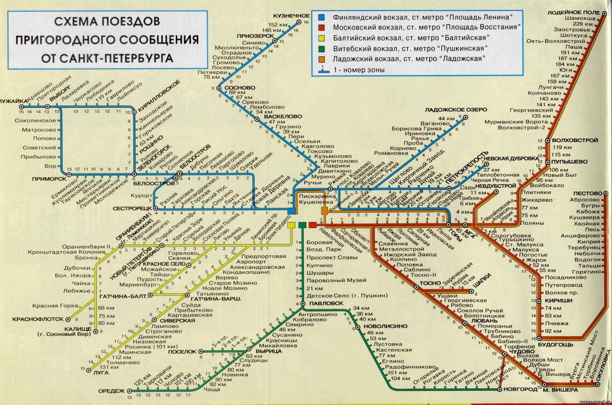 Схема поездов от Санкт-Петербурга