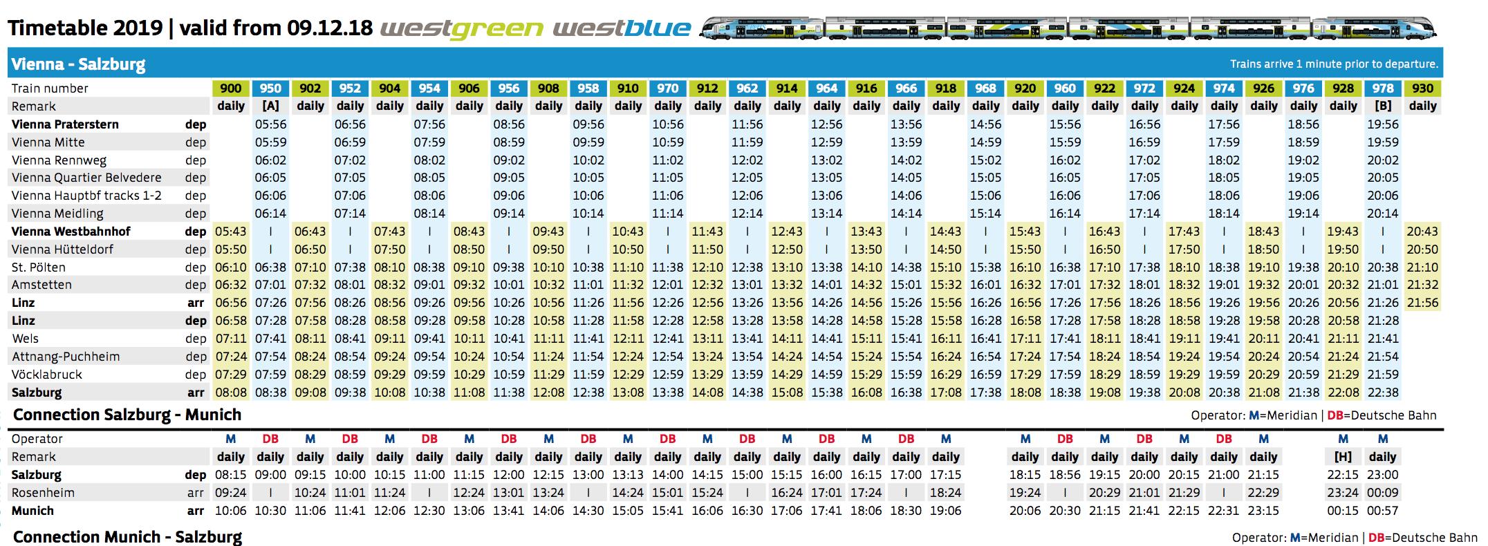 Расписание поездов Westbahn
