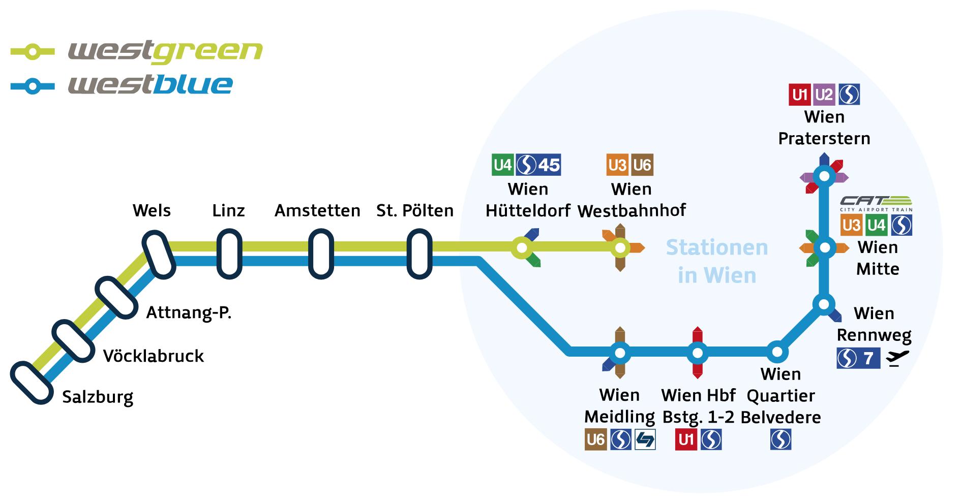 Маршрут поездаWestbahn