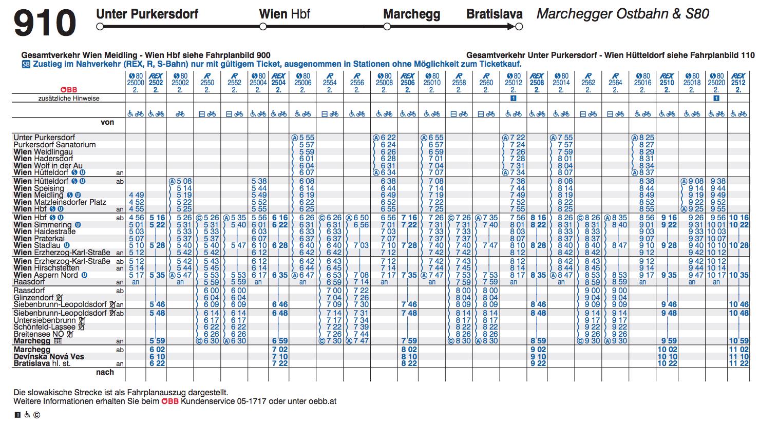 Расписание поезда из Братиславы в Вену
