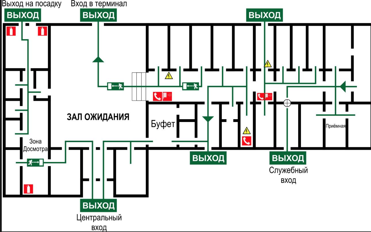 Схема аэропорта Минеральных вод