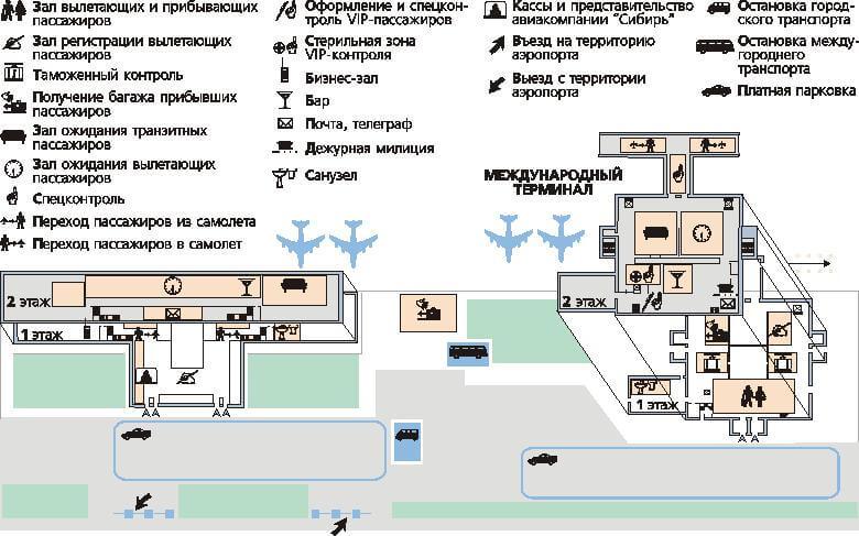 Схема аэропорта Новосибирска (Толмачево)