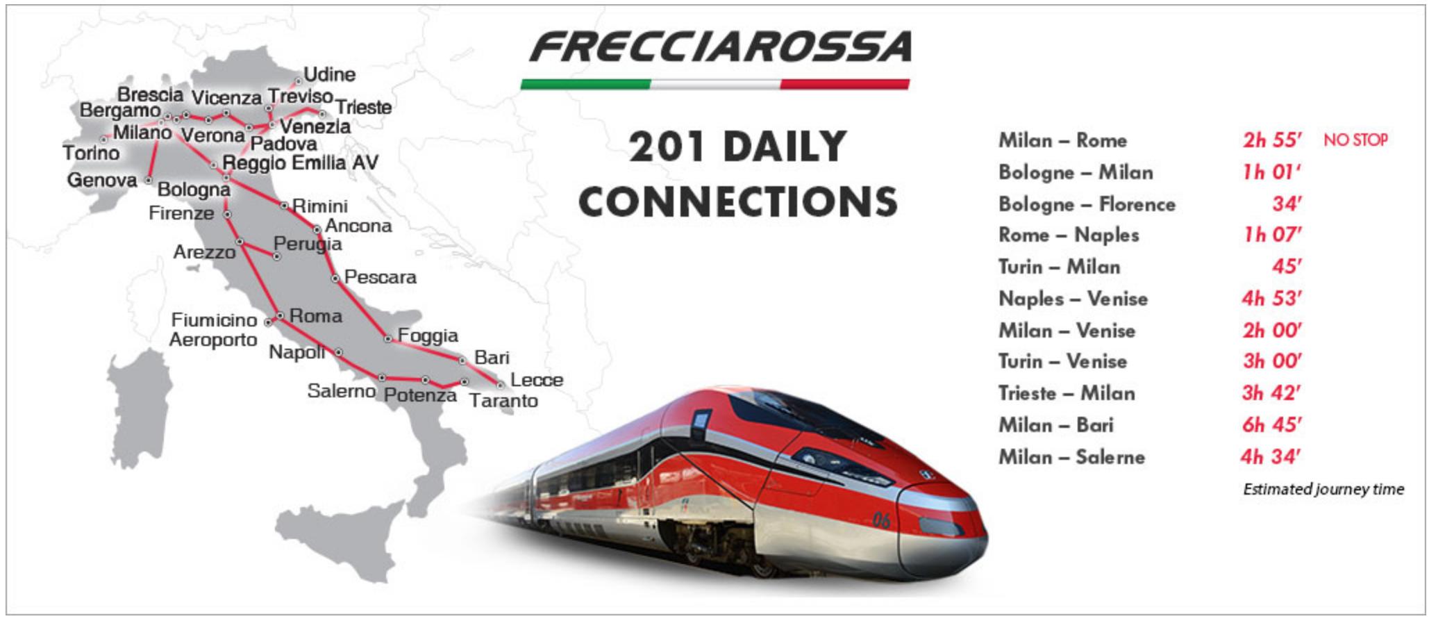 Как доехать из Рима до Флоренции